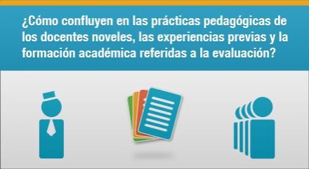 Las prácticas de evaluación que implementan los docentes nóveles