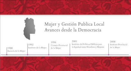 El desarrollo del organismo institucional de políticas dirigidas a promover los derechos de las mujeres en Mendoza (1988 – 2008)